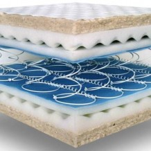 Not All Mattresses are the Same