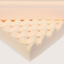 How to Determine Whether Memory Foam is Right for You